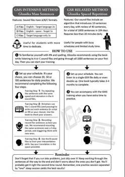 Английский беглый разговорный 1-3 (PKG) (2015) PDF+MP3