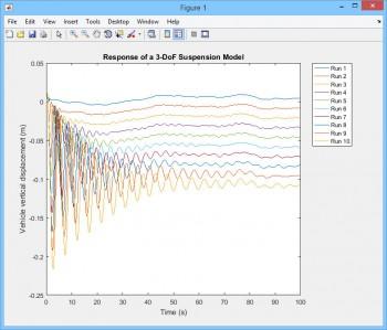 Matlab R2016b x64 (ENG)